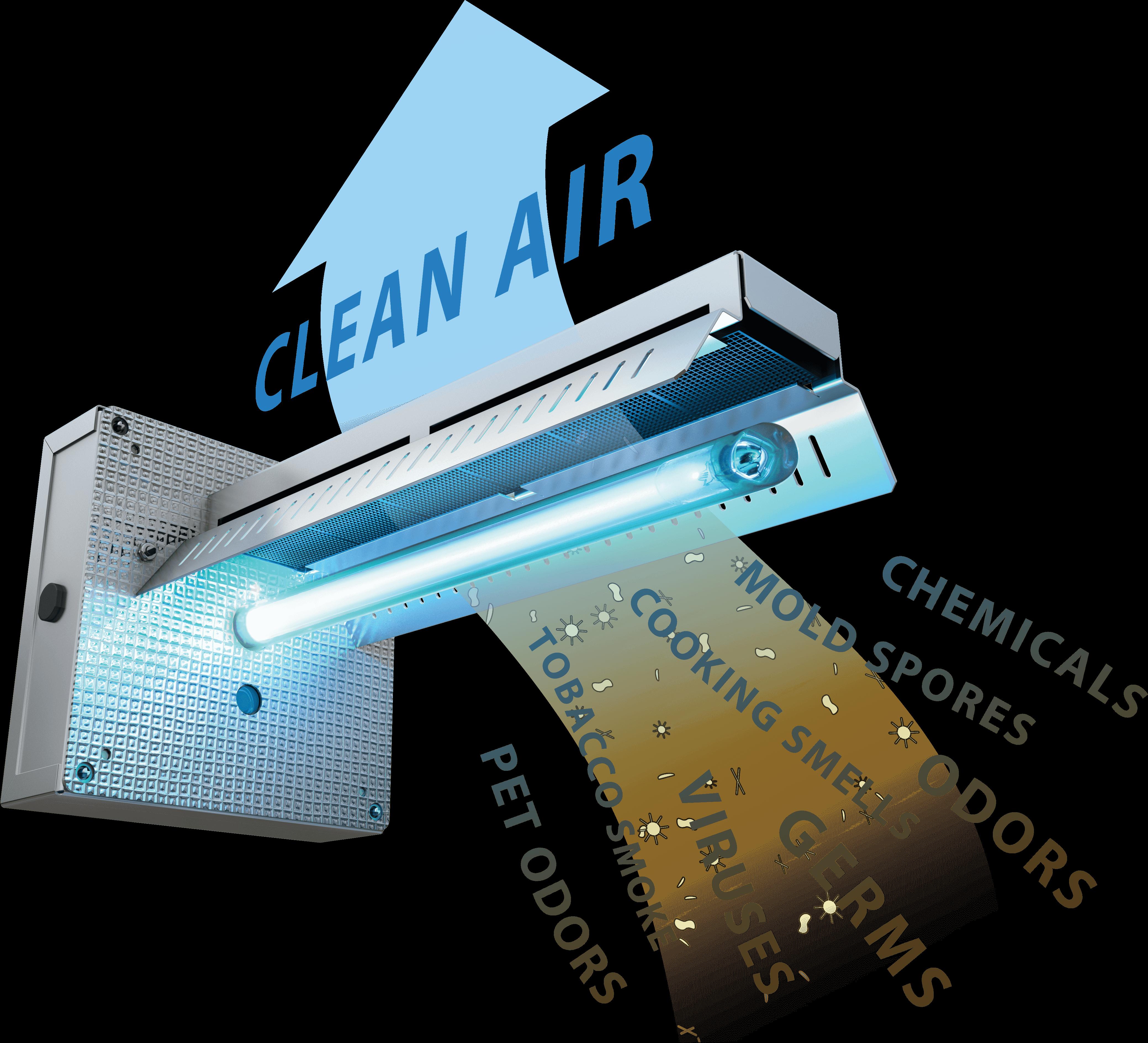 RenUV creating clean air