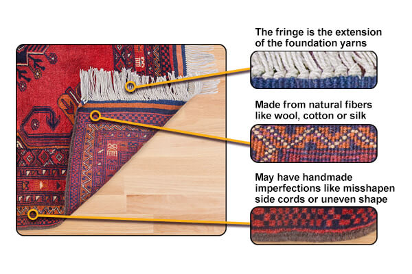 Handmade Rug Identifiers include: the fringe is the extension of the foundation yarns; made from natural fibers like wool, cotton, or silk; and may have handmade imperfections