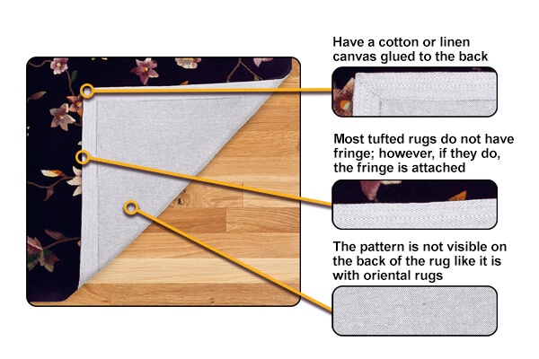 Tufted rug identifiers include: rug has a cotton or linen canvas glued to the back; most tufted rugs do not have fringe, however if they do, the fringe is attached; and the pattern is not visible on the back of the rug